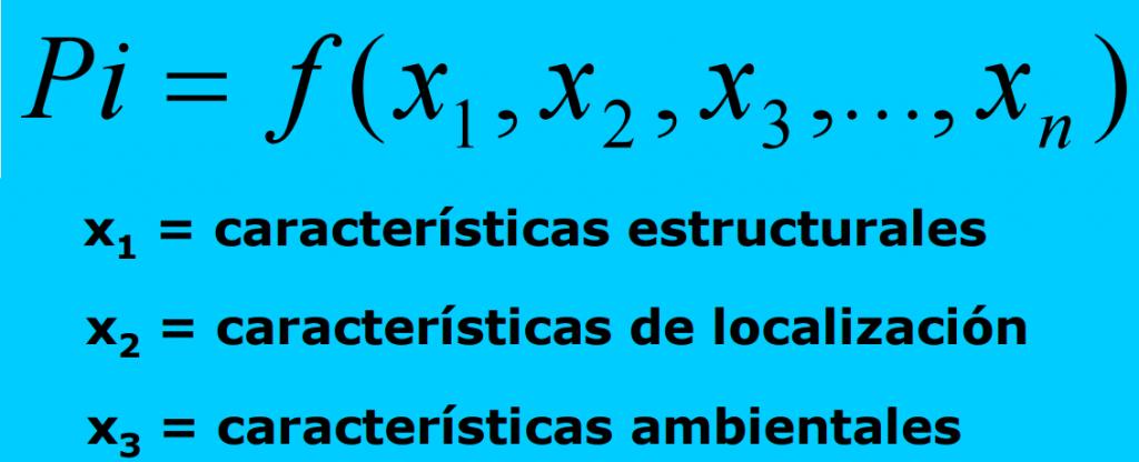 Formula Hedonica